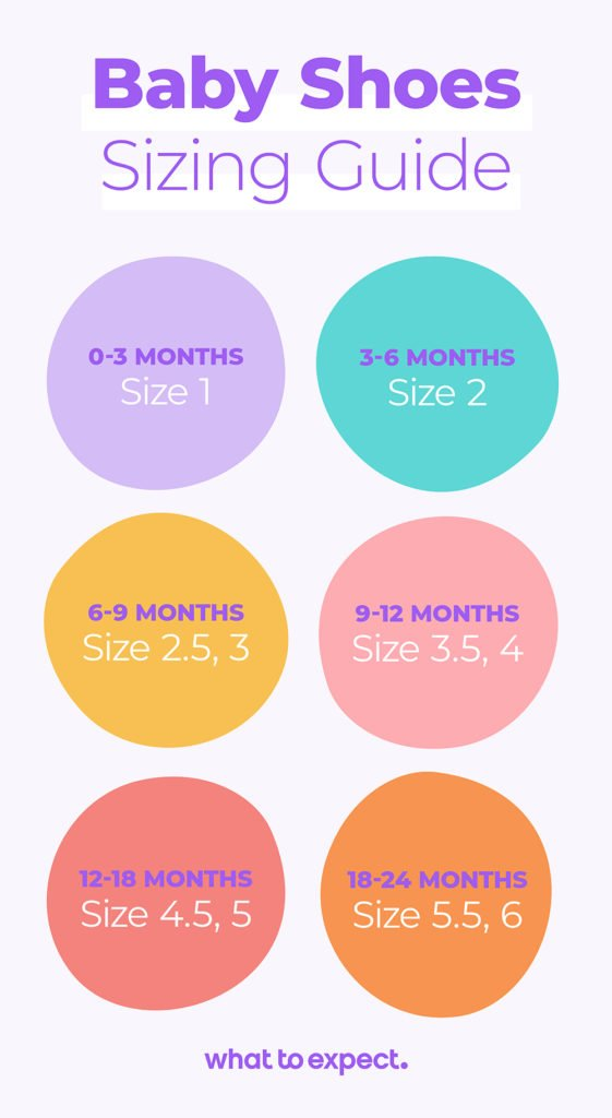how to Age Baby Shoe Sizes