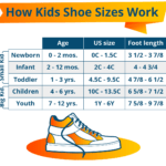 What is Age Baby Shoe Sizes